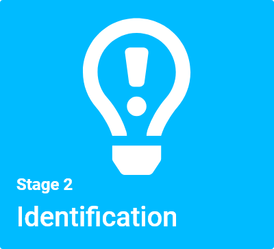 Stage 2 - Identification